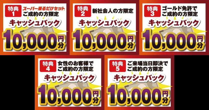 スーパー乗るだけセットでご成約、新社会人、ゴールド免許、女性、当日即決のそれぞれで1万円分キャッシュバック!